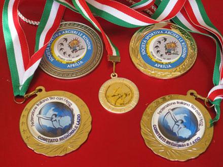 Potenziamento prestazioni sportive, psicologia dello sport roma